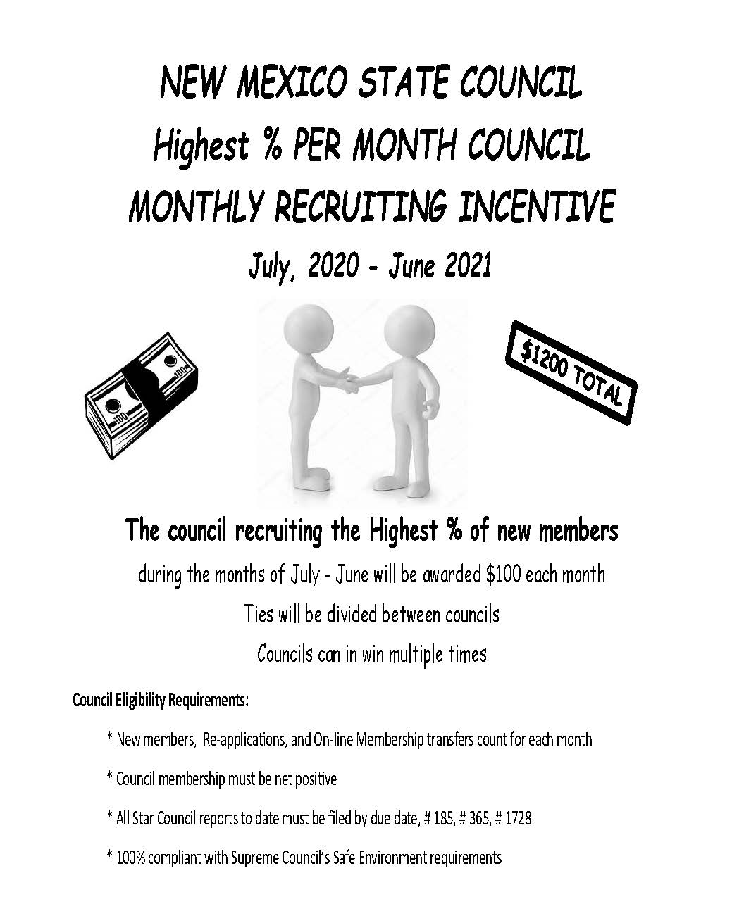 Highest percentage recruited each  month incentive